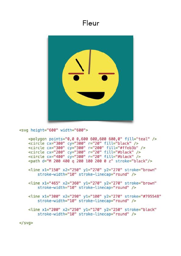 Emojis-by-Digital-Makers